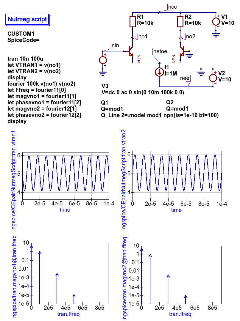 Chapter 5 More Advanced Circuit Simulation Techniques Qucs S Ngspice Simulator Schematic Entry And Guis Spice Opus Fourier Basic Example Images Fourierngspice