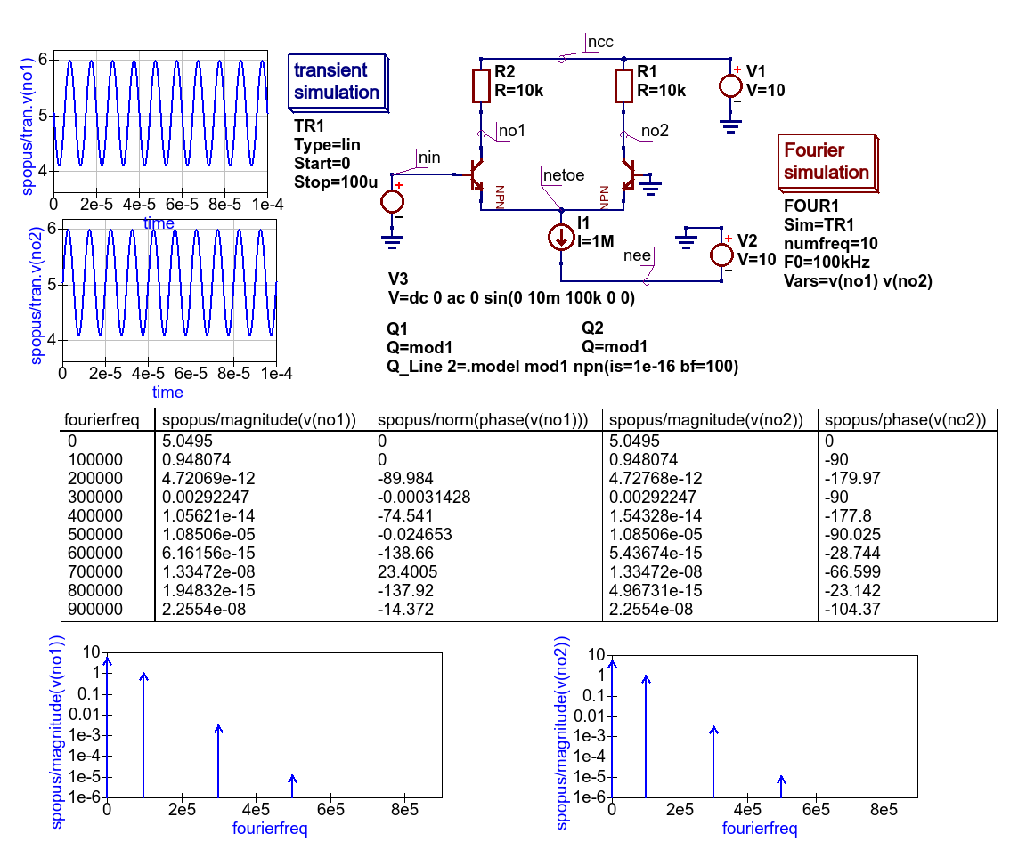 Chapter 5 More Advanced Circuit Simulation Techniques Qucs S Series Parallel Circuits Part Solving For Current Voltage And 511 Additional Ngspice Spice Opus Xyce Fourier Examples