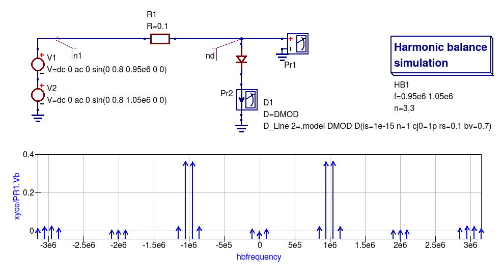 Chapter 13  RF simulation with Ngspice, Xyce and SPICE OPUS — Qucs-S