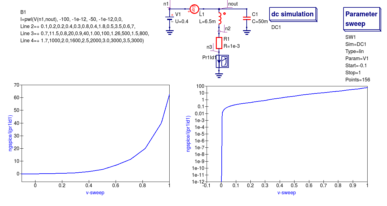Chapter 7 Qucs And Spice Simulation Models That Work With Ngspice Circuit Mixed Mode B Source Example 1 Of The Dc Characteristics A Diode Modelled Pwl Function Series Resistor Set At 1e 3 Ohm
