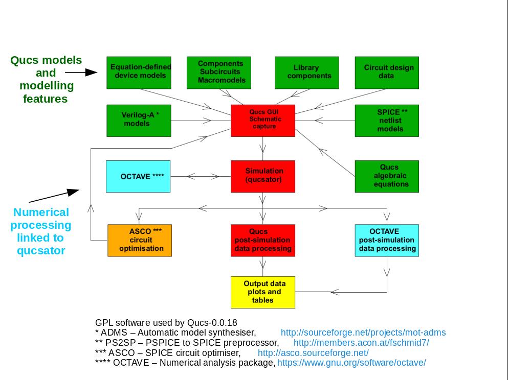 Chapter 1  Introduction — Qucs-S Help 0 0 19-S documentation