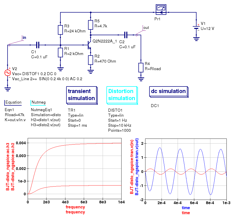 Chapter 5 More Advanced Circuit Simulation Techniques Qucs S The Is Now Likely To Work As Original Signal Figure 52 Spice Small Distortion Analysis Of A Single Stage Transistor Amplifier